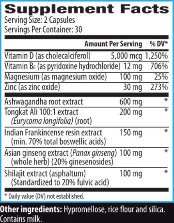 Barbarian XL Ingrediants