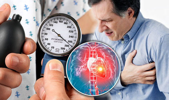 Circula BP Blood Pressure Support: Can it Prevent Your Heart Attack?