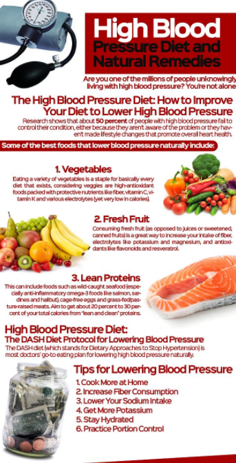 Blood Pressure 911 Customer Reviews - High Blood Pressure Facts