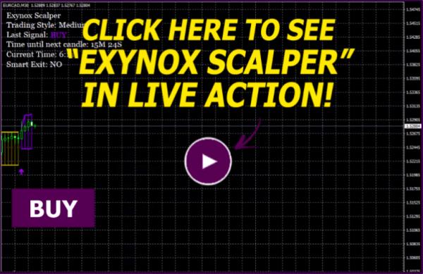 Exynox Scalper Trading System