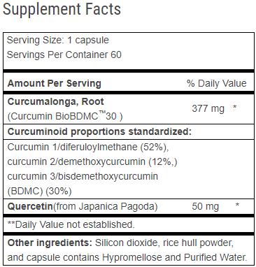 Curcumitol-Q Ingredients